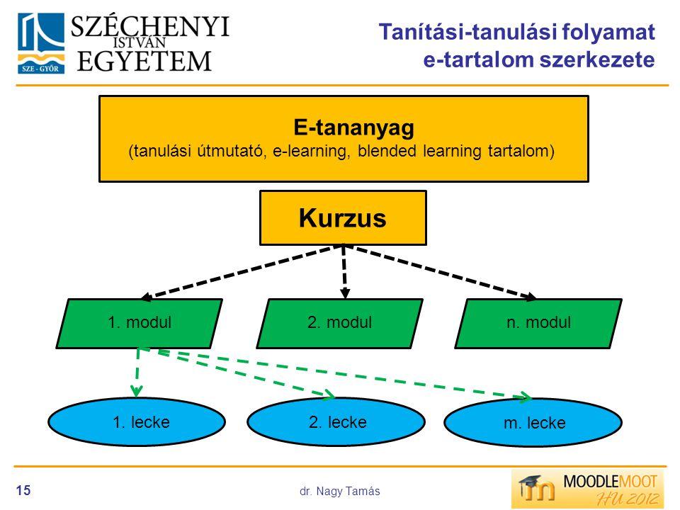 Kurzus Tanítási-tanulási folyamat e-tartalom szerkezete E-tananyag