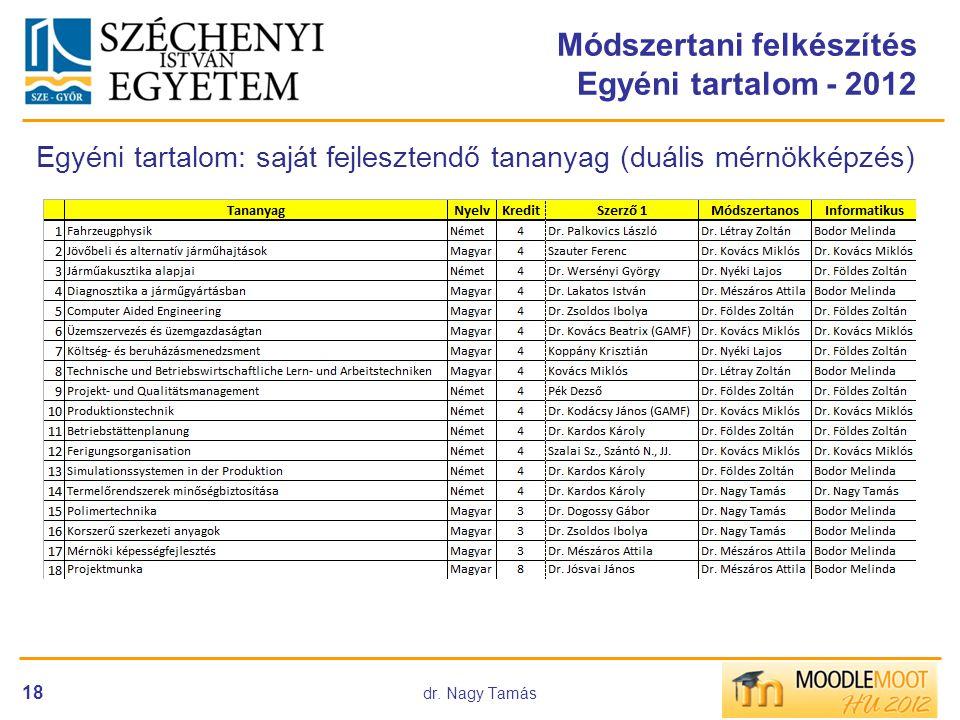Módszertani felkészítés Egyéni tartalom - 2012