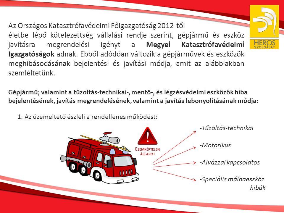 Az Országos Katasztrófavédelmi Főigazgatóság 2012-től