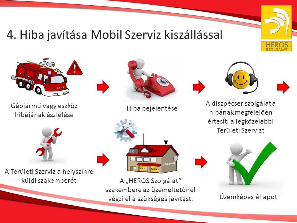 4. Hiba javítása Mobil Szerviz kiszállással