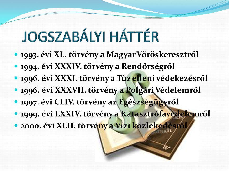 JOGSZABÁLYI HÁTTÉR 1993. évi XL. törvény a Magyar Vöröskeresztről