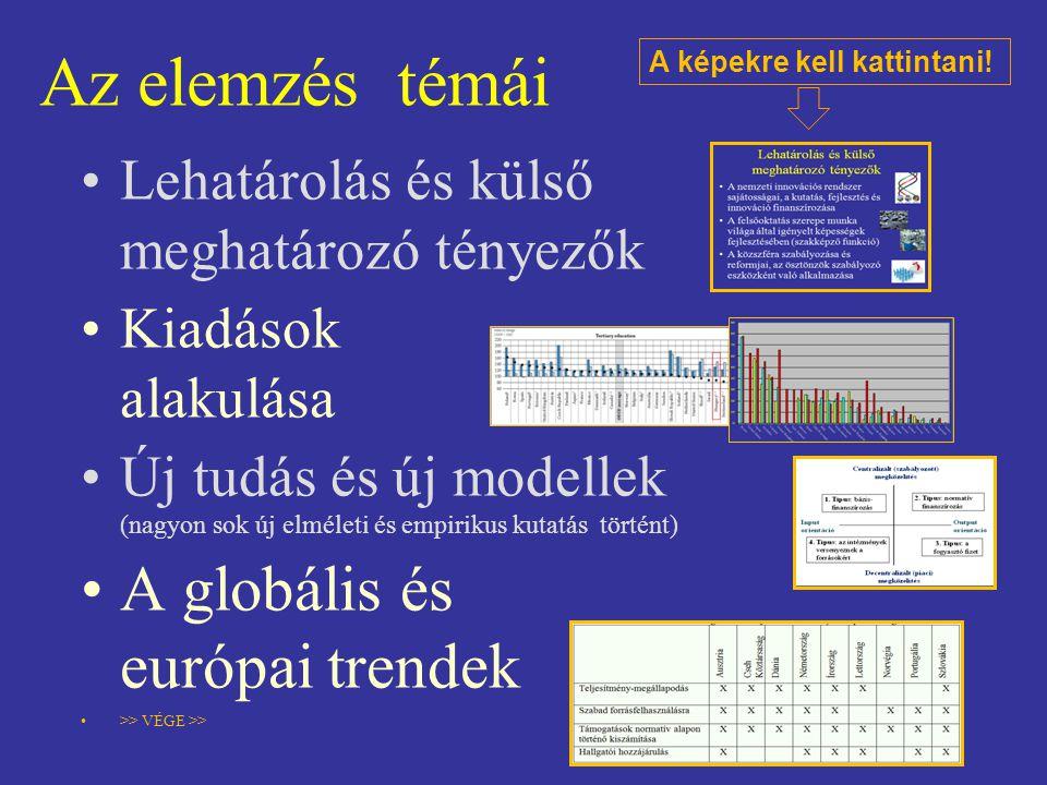 Az elemzés témái A globális és európai trendek