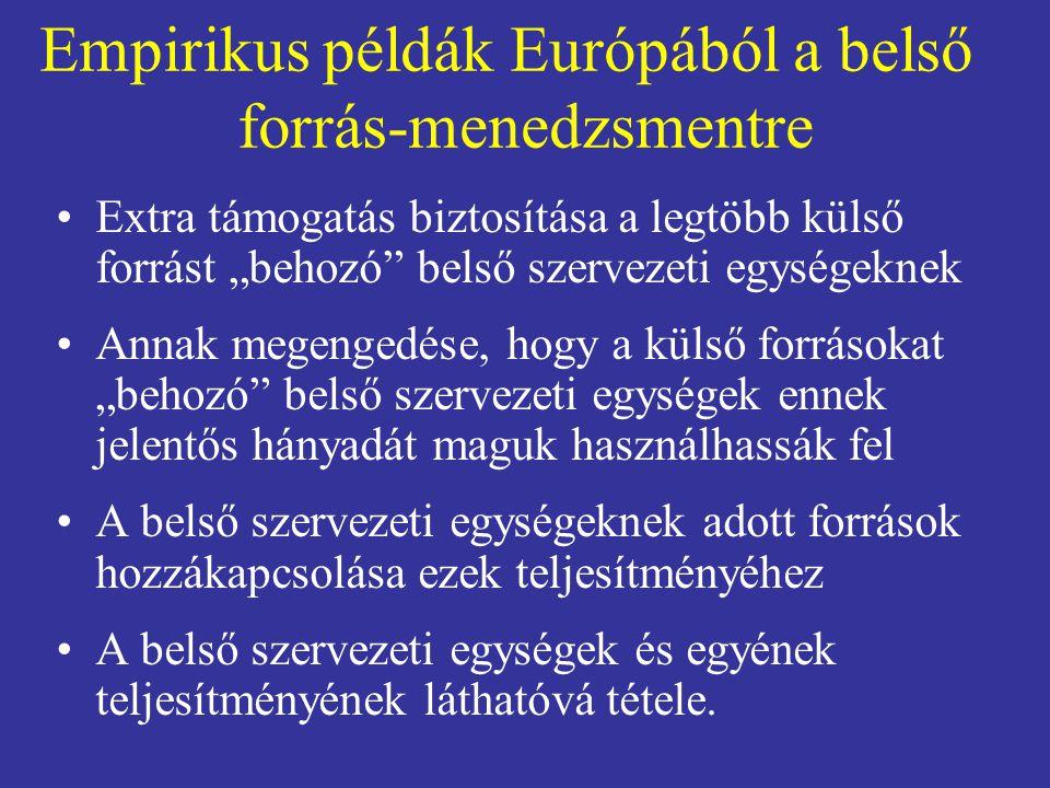 Empirikus példák Európából a belső forrás-menedzsmentre