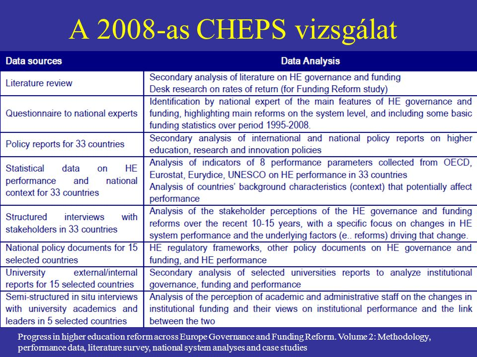 A 2008-as CHEPS vizsgálat
