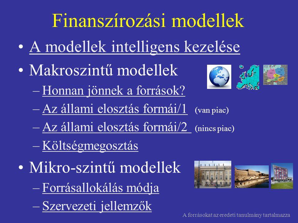 Finanszírozási modellek