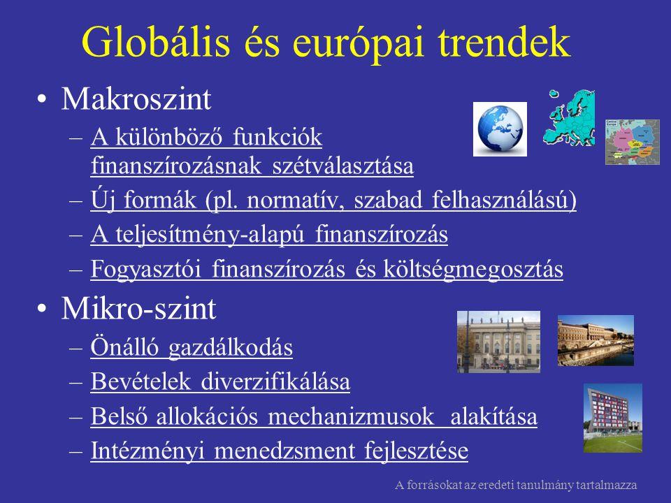 Globális és európai trendek