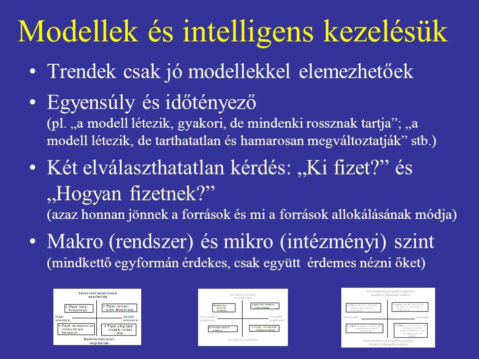 Modellek és intelligens kezelésük
