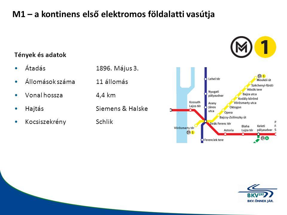 M1 – a kontinens első elektromos földalatti vasútja