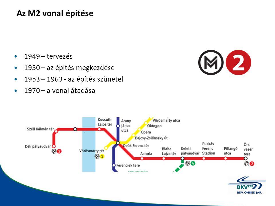 Az M2 vonal építése Blaha Lujza tér felszíni kapcsolat építés
