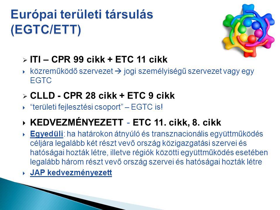 Európai területi társulás (EGTC/ETT)