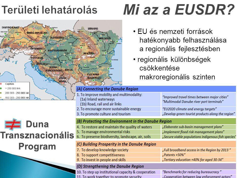 Duna Transznacionális Program