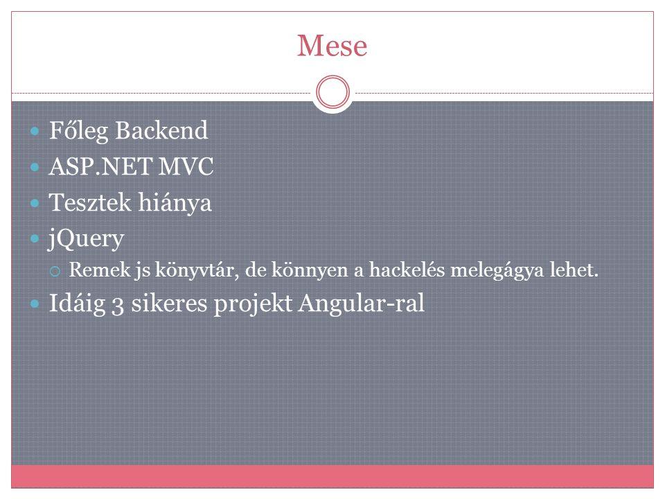 Mese Főleg Backend ASP.NET MVC Tesztek hiánya jQuery