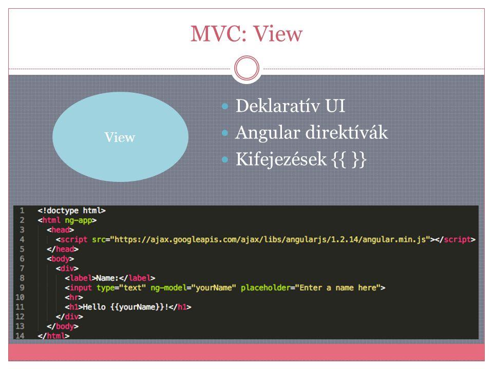 MVC: View View Deklaratív UI Angular direktívák Kifejezések {{ }}