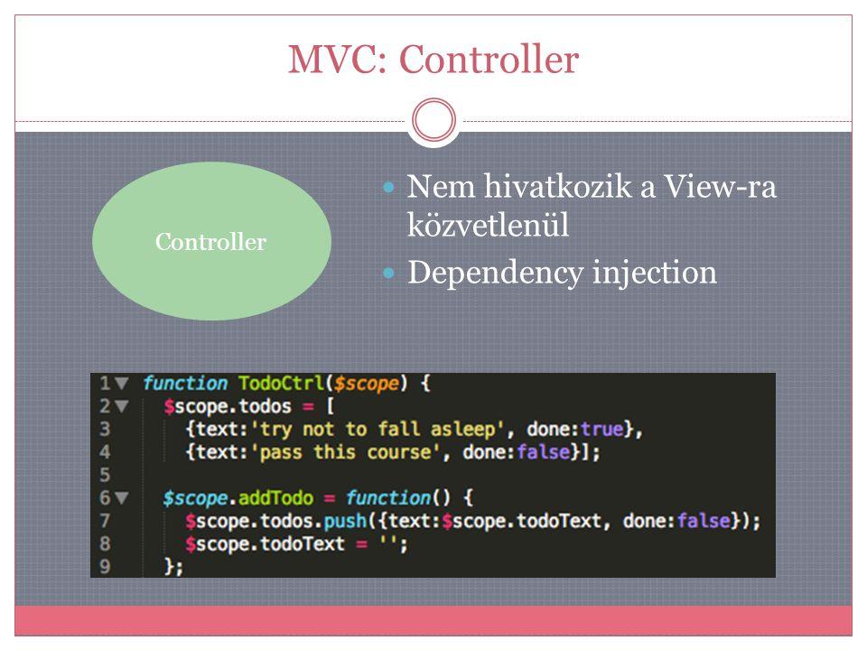 MVC: Controller Nem hivatkozik a View-ra közvetlenül