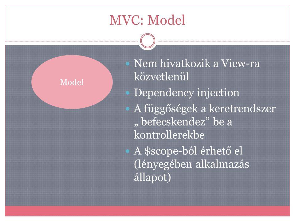 MVC: Model Nem hivatkozik a View-ra közvetlenül Dependency injection