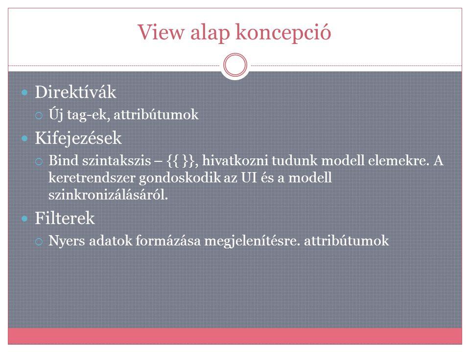 View alap koncepció Direktívák Kifejezések Filterek