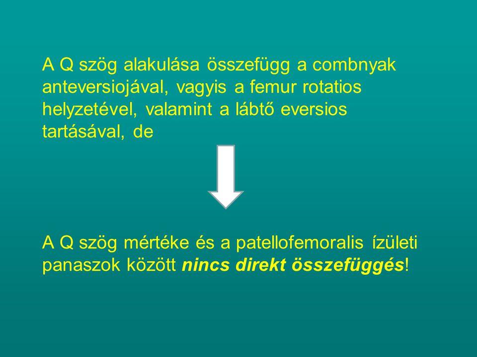 A Q szög alakulása összefügg a combnyak anteversiojával, vagyis a femur rotatios helyzetével, valamint a lábtő eversios tartásával, de A Q szög mértéke és a patellofemoralis ízületi panaszok között nincs direkt összefüggés.
