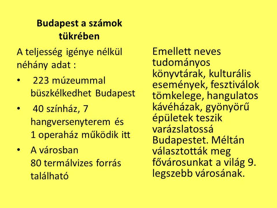 Budapest a számok tükrében