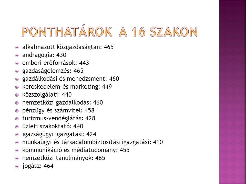 Ponthatárok a 16 szakon alkalmazott közgazdaságtan: 465