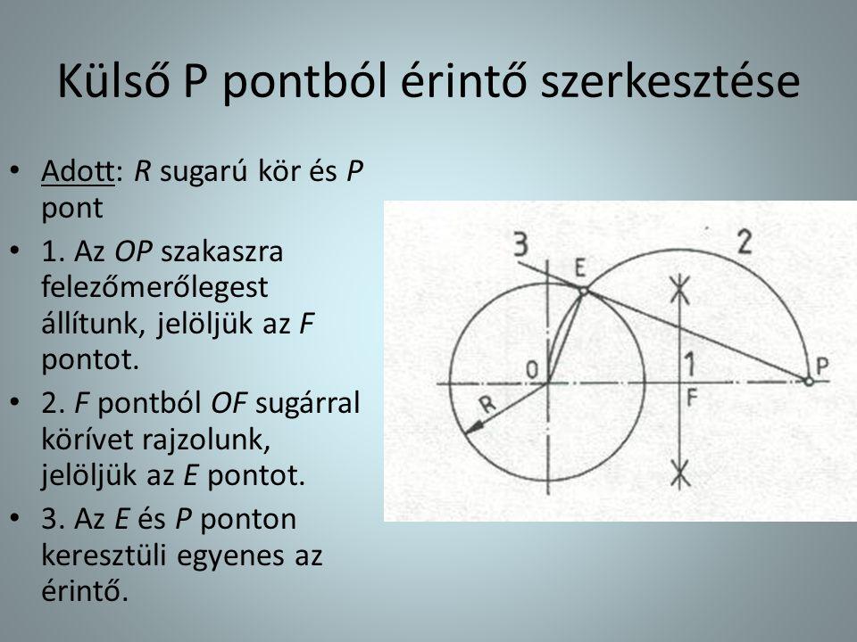 Külső P pontból érintő szerkesztése