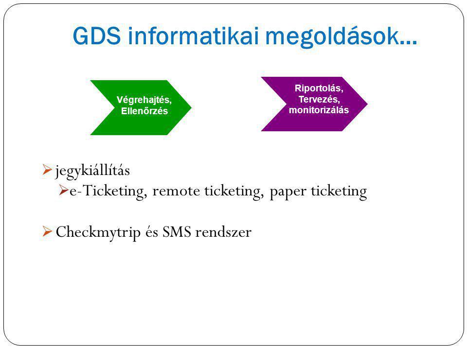 GDS informatikai megoldások…