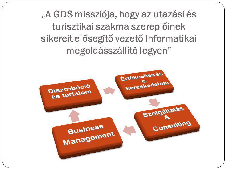 Disztribúció és tartalom Értékesítés és e-kereskedelem