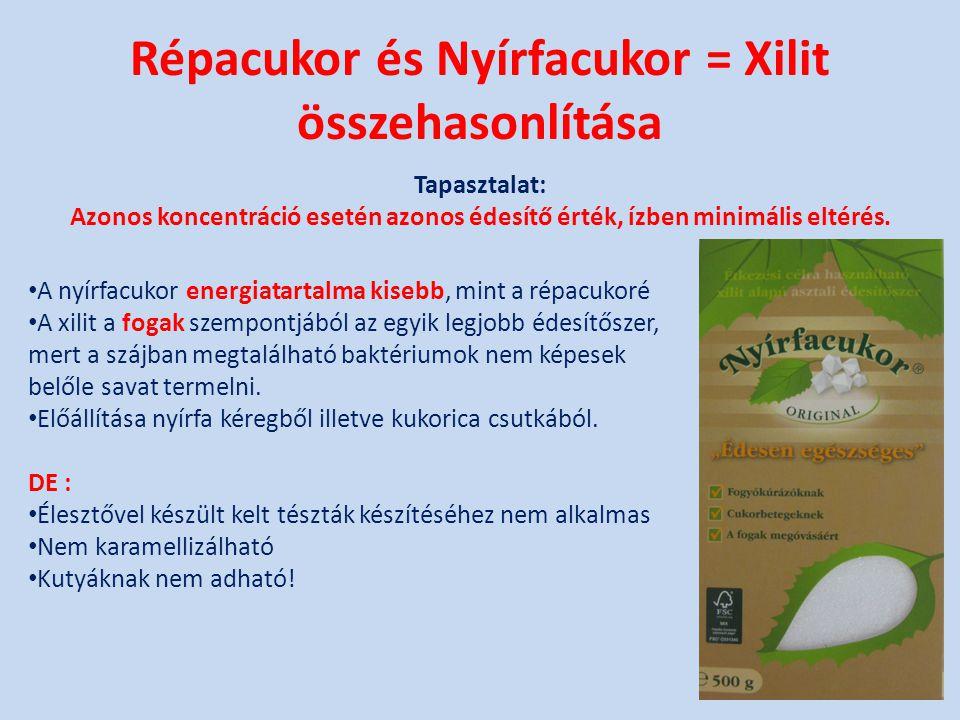 Répacukor és Nyírfacukor = Xilit összehasonlítása