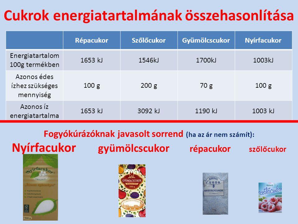 Cukrok energiatartalmának összehasonlítása