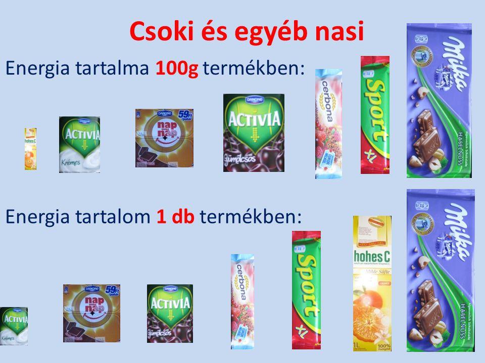 Csoki és egyéb nasi Energia tartalma 100g termékben: