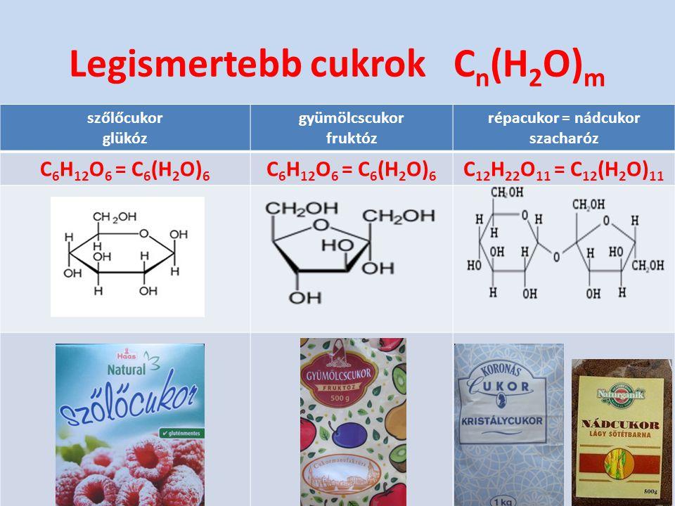 Legismertebb cukrok Cn(H2O)m