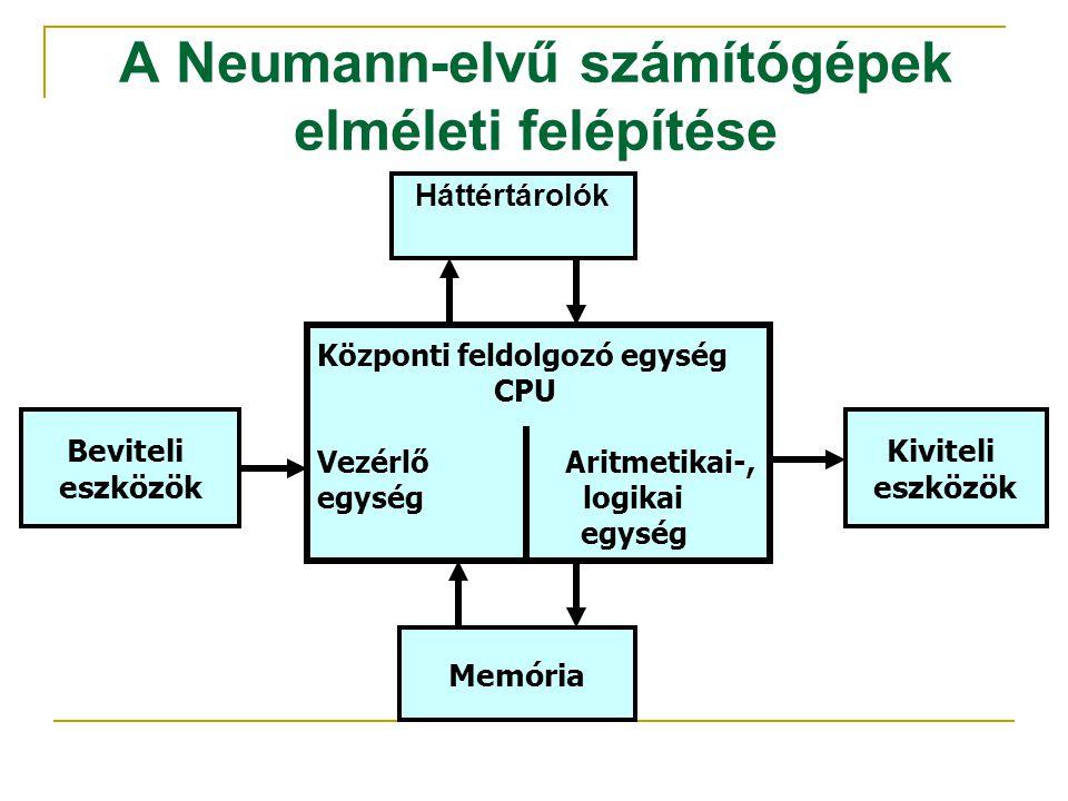 A Neumann-elvű számítógépek elméleti felépítése