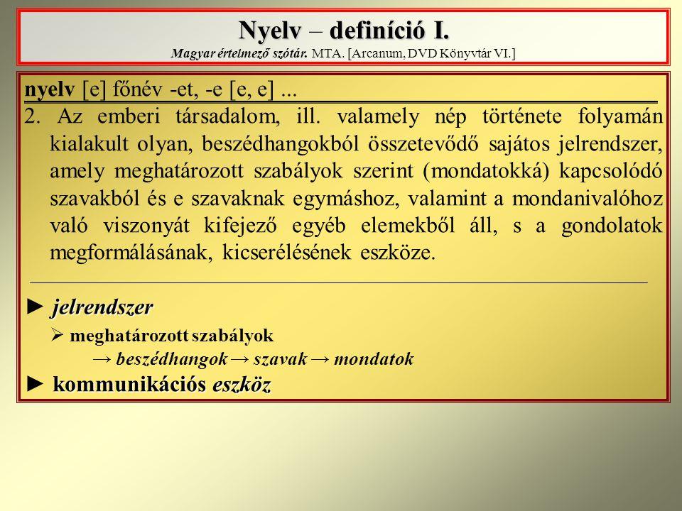 Nyelv – definíció I. Magyar értelmező szótár. MTA