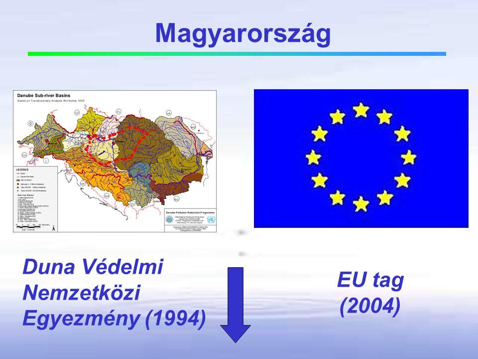 Magyarország Duna Védelmi Nemzetközi Egyezmény (1994) EU tag (2004)