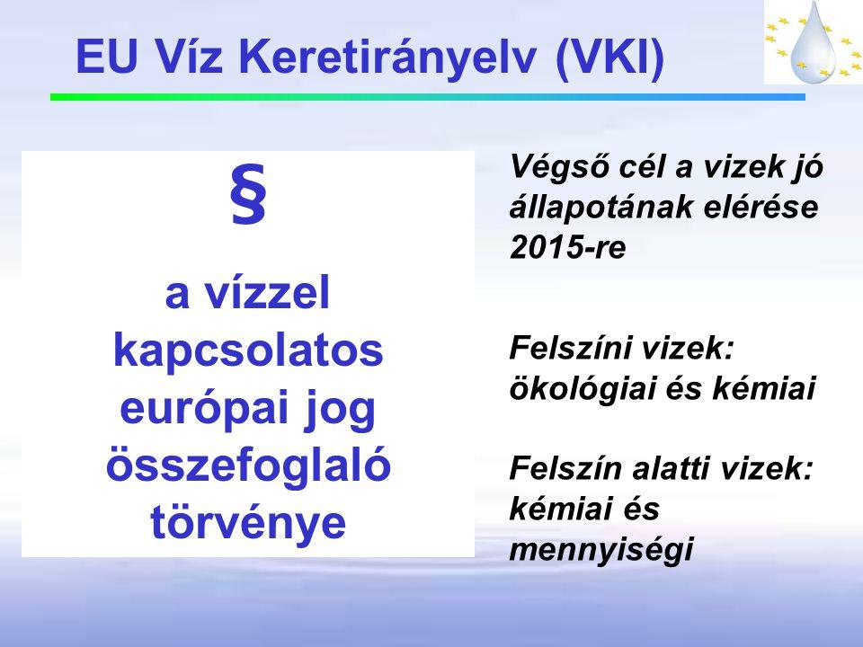 § EU Víz Keretirányelv (VKI)