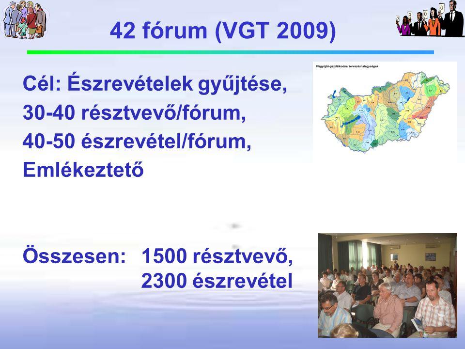 42 fórum (VGT 2009) Cél: Észrevételek gyűjtése, 30-40 résztvevő/fórum,