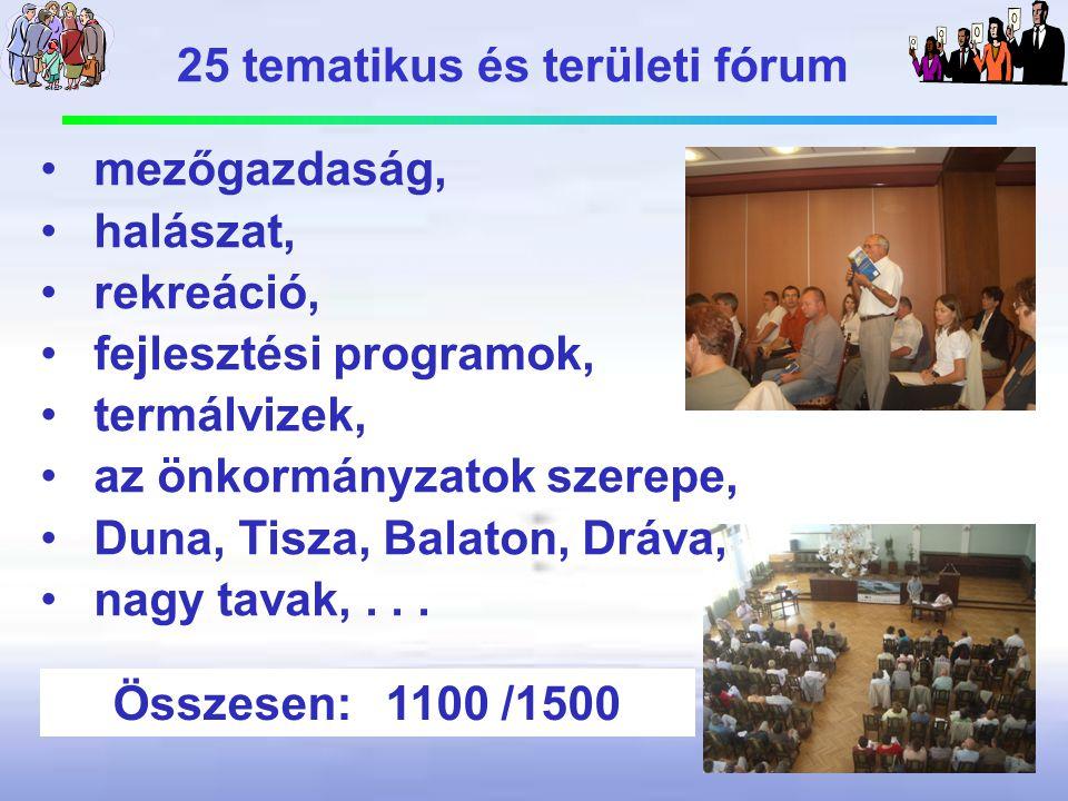 25 tematikus és területi fórum