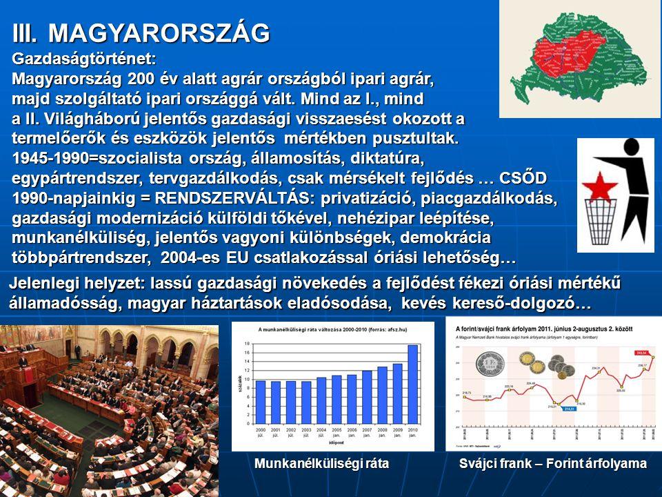 III. MAGYARORSZÁG Gazdaságtörténet: Magyarország 200 év alatt agrár országból ipari agrár,