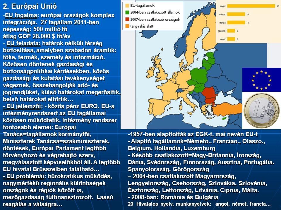 2. Európai Unió EU fogalma: európai országok komplex integrációja. 27 tagállam 2011-ben népesség: 500 millió fő átlag GDP 28.000 $ fő/év.