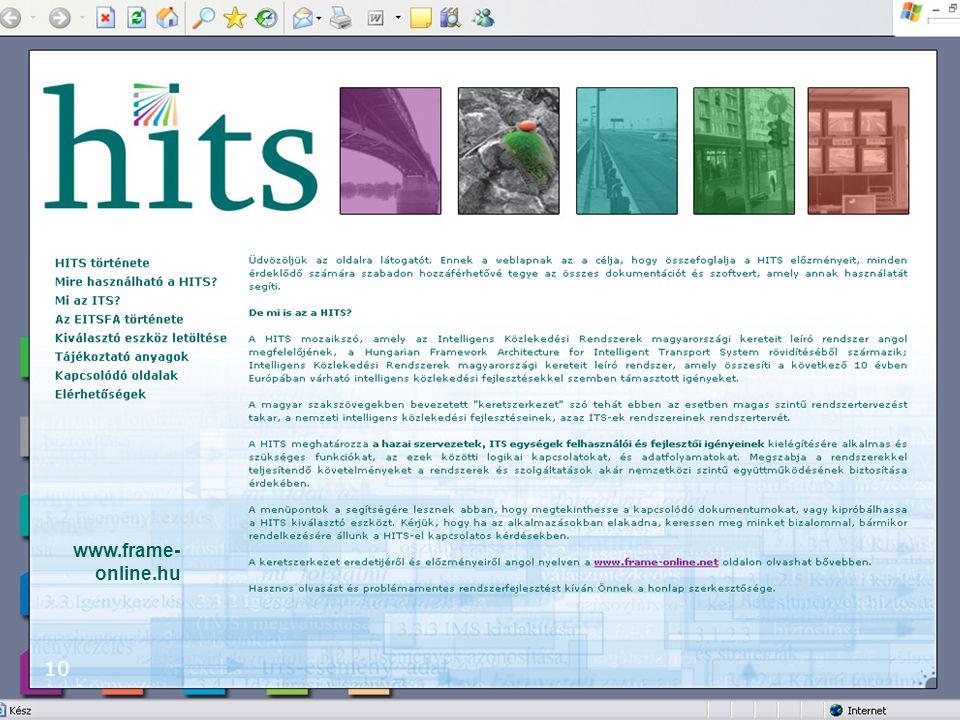 8. Mi az a HITS www.frame-online.hu