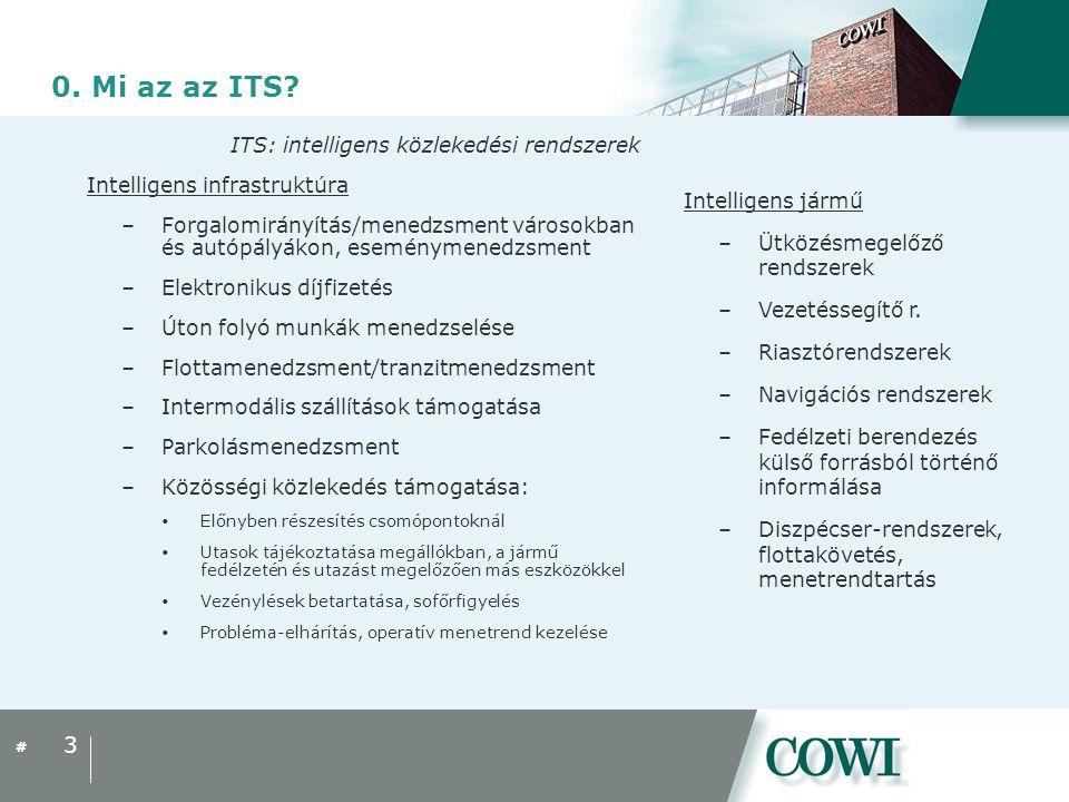0. Mi az az ITS ITS: intelligens közlekedési rendszerek