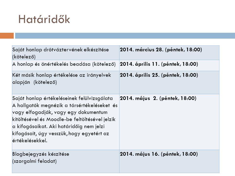 Határidők Saját honlap drótváztervének elkészítése (kötelező)