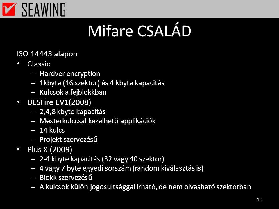Mifare CSALÁD ISO 14443 alapon Classic DESFire EV1(2008) Plus X (2009)