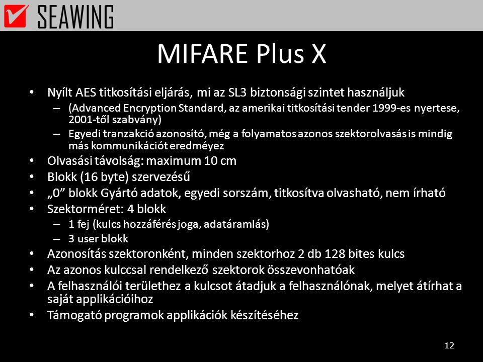 MIFARE Plus X Nyílt AES titkosítási eljárás, mi az SL3 biztonsági szintet használjuk.