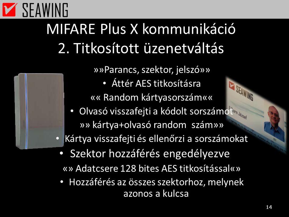 MIFARE Plus X kommunikáció 2. Titkosított üzenetváltás