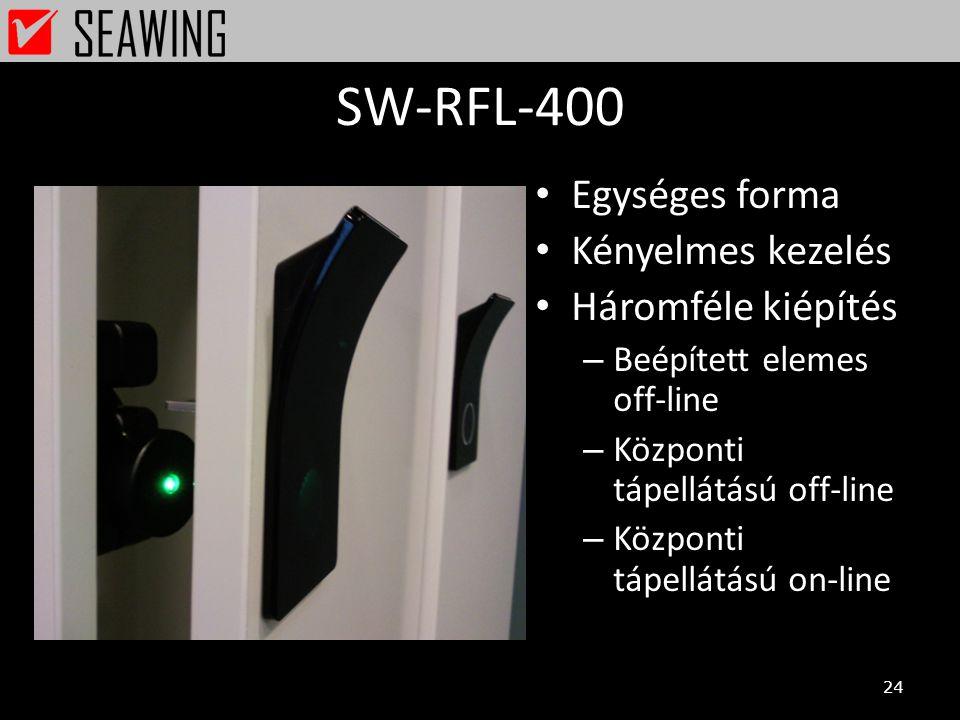 SW-RFL-400 Egységes forma Kényelmes kezelés Háromféle kiépítés