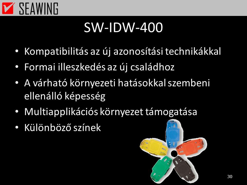 SW-IDW-400 Kompatibilitás az új azonosítási technikákkal