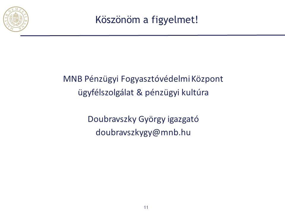 MNB Pénzügyi Fogyasztóvédelmi Központ