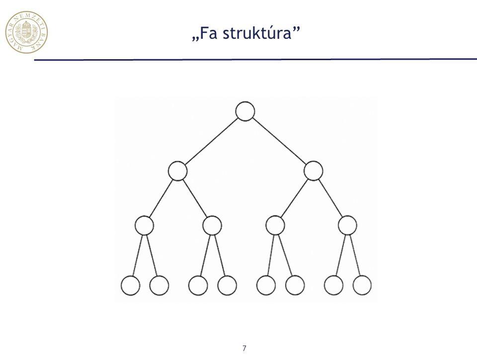 """Fa struktúra"
