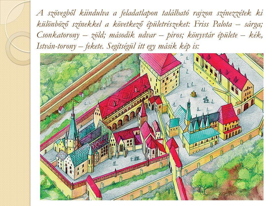 A szövegből kiindulva a feladatlapon található rajzon színezzétek ki különböző színekkel a következő épületrészeket: Friss Palota – sárga; Csonkatorony – zöld; második udvar – piros; könyvtár épülete – kék, István-torony – fekete.