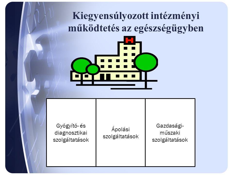 Kiegyensúlyozott intézményi működtetés az egészségügyben